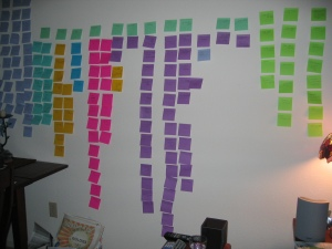 Project Brainstorm (Kathy Loh)