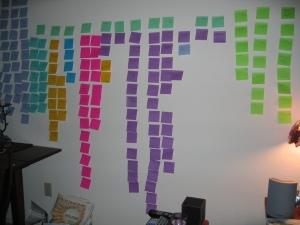 Project Brainstorm (Kathy Loh)